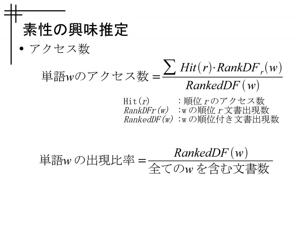 素性の興味推定 ● アクセス数 w 単語 のアクセス数 = ∑ Hitr⋅RankDF r...