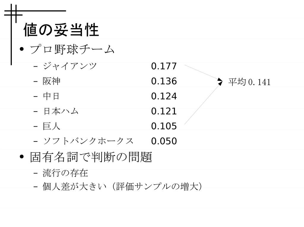 値の妥当性 ● プロ野球チーム – ジャイアンツ 0.177 – 阪神 0.136 – 中日 ...