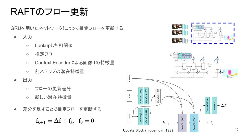 RAFTのフロー更新 GRUを用いたネットワークによって推定フローを更新する ● 入力 ○ L...