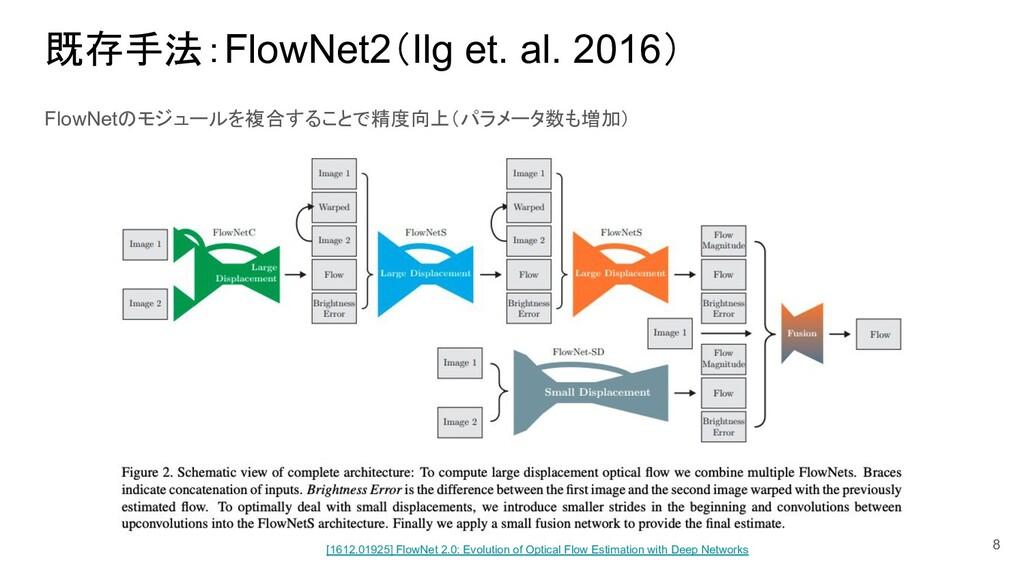 既存手法:FlowNet2(Ilg et. al. 2016) FlowNetのモジュールを複...