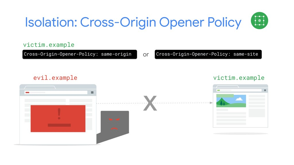 Isolation: Cross-Origin Opener Policy evil.exam...