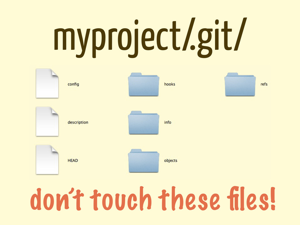 myproject/.git/ don't touch these files!