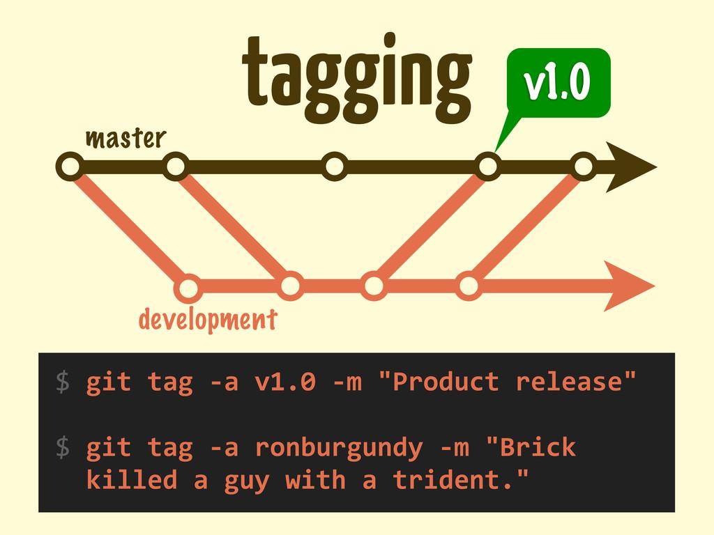 tagging $ git tag -‐a v1.0 -‐m...