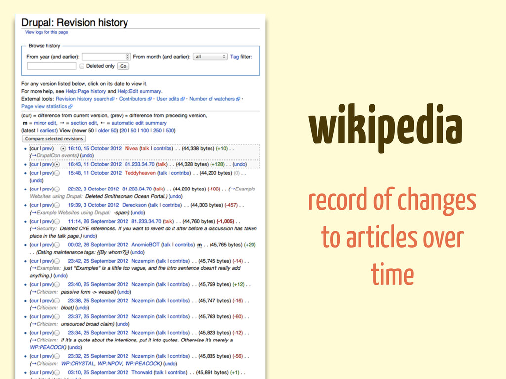 wikipedia record of changes to articles over ti...