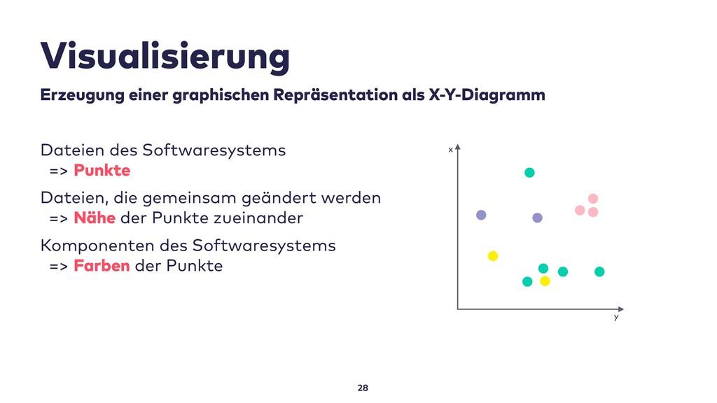 Visualisierung 28 Erzeugung einer graphischen R...