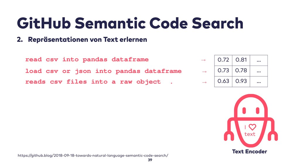 GitHub Semantic Code Search 39 2. Repräsentatio...