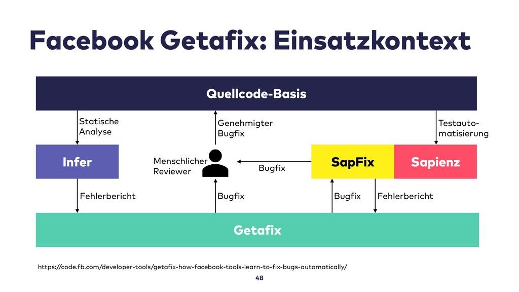 Facebook Getafix: Einsatzkontext 48 Quellcode-B...