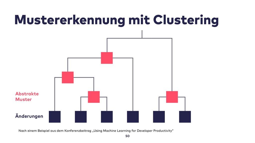 Mustererkennung mit Clustering 50 Nach einem Be...