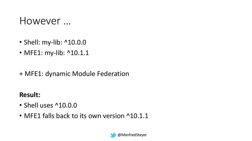 @ManfredSteyer However … • Shell: my-lib: ^10.0...