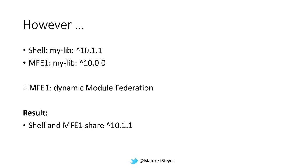 @ManfredSteyer However … • Shell: my-lib: ^10.1...