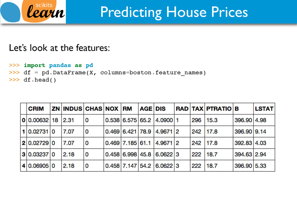 Predicting House Prices  >>> import pand...