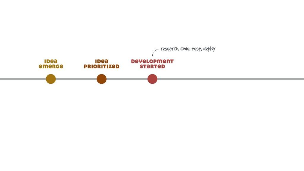 development started idea prioritized idea emerg...