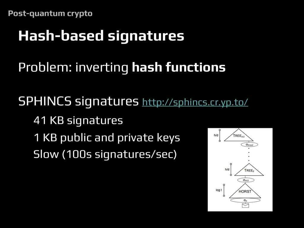 Hash-based signatures Problem: inverting hash f...