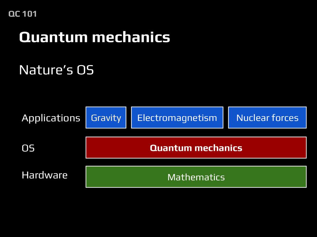 Quantum mechanics Nature's OS Quantum mechanics...