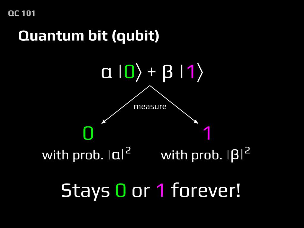 α |0⟩ + β |1⟩ Quantum bit (qubit) 0 0 with prob...