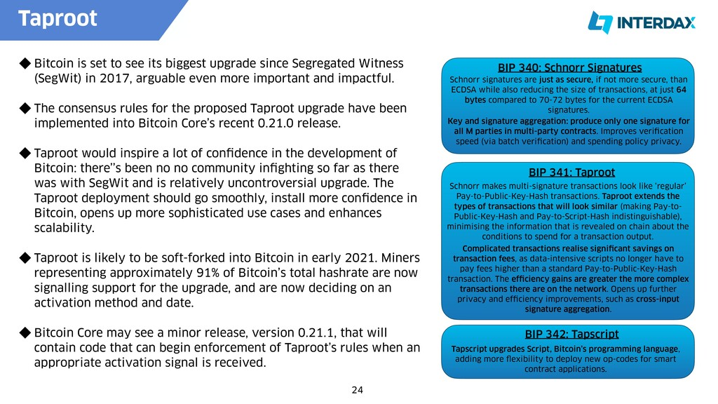 Taproot   24 Bitcoin is set to see its biggest ...
