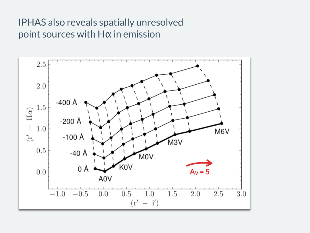 AV = 5 IPHAS also reveals spatially unresolved ...