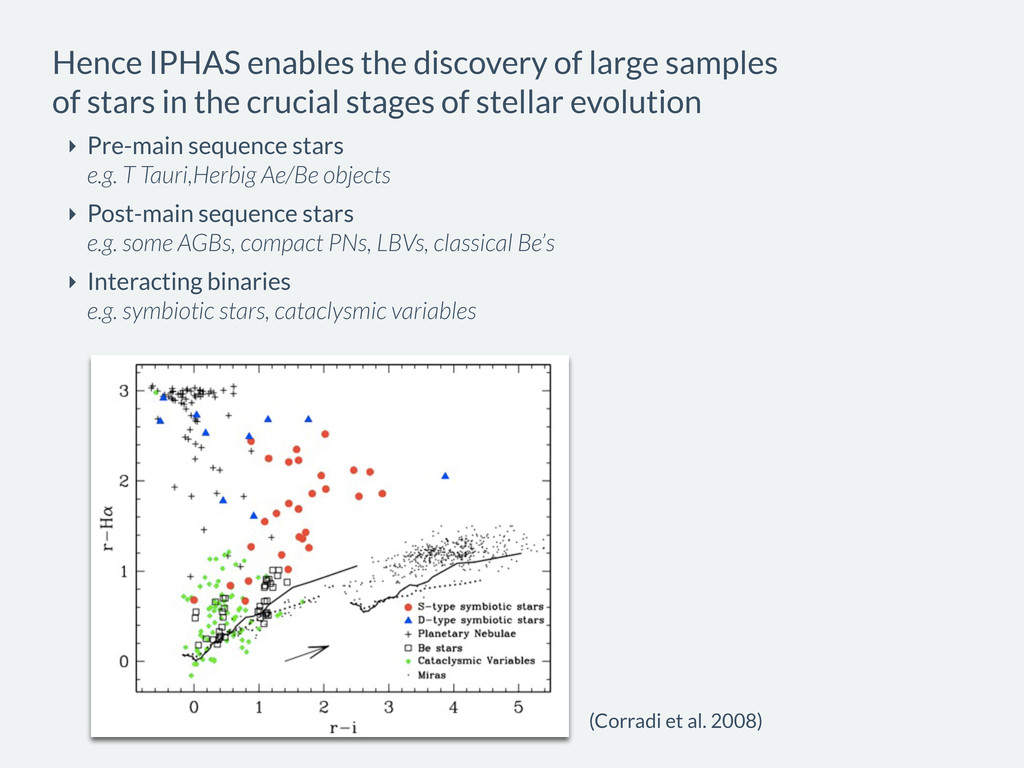 Hence IPHAS enables the discovery of large samp...
