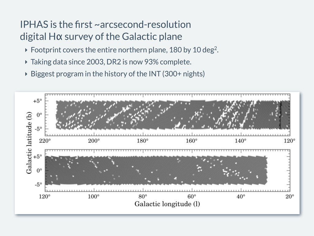 IPHAS is the first ~arcsecond-resolution digital...