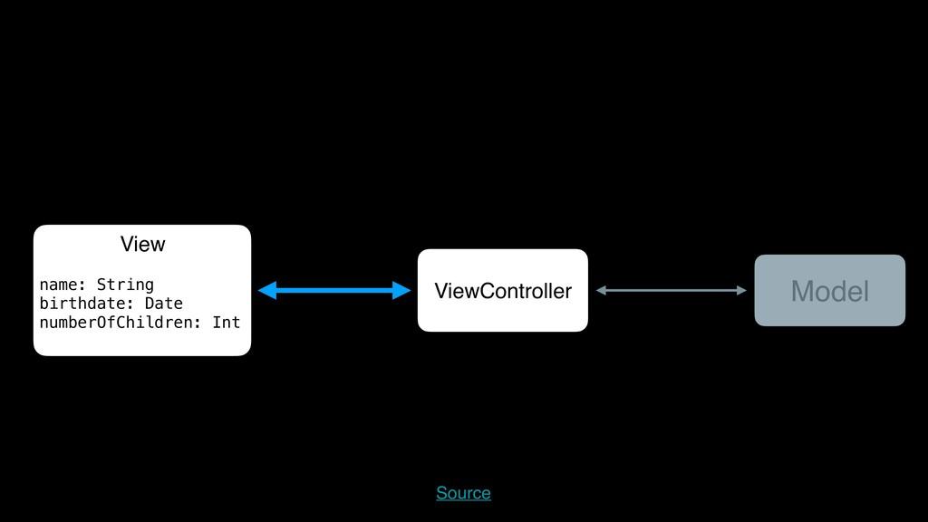 ViewController Model View name: String birthdat...