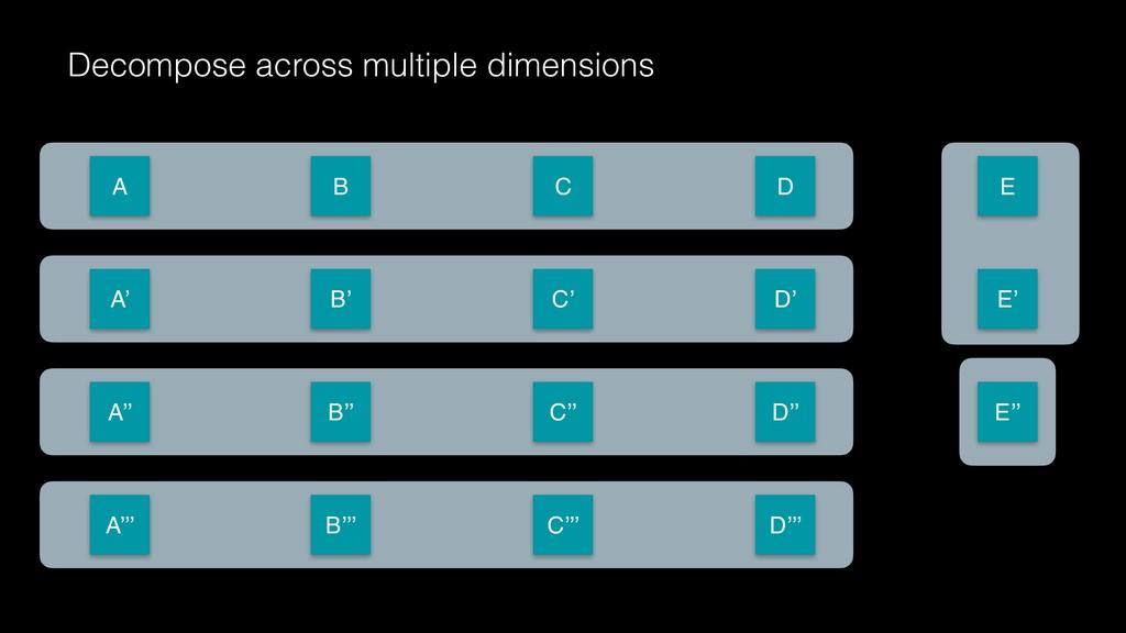 Decompose across multiple dimensions A B C D E ...