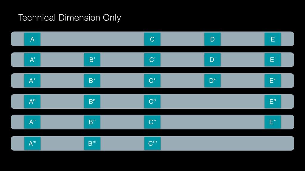 Technical Dimension Only A C D E A' B' C' D' E'...