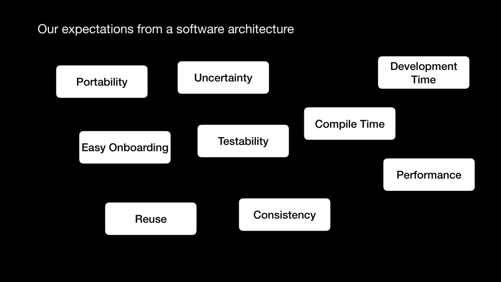 Our expectations from a software architecture  ...