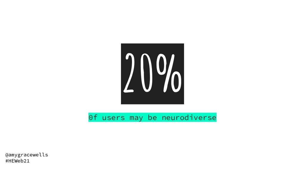 20% 0f users may be neurodiverse @amygracewells...