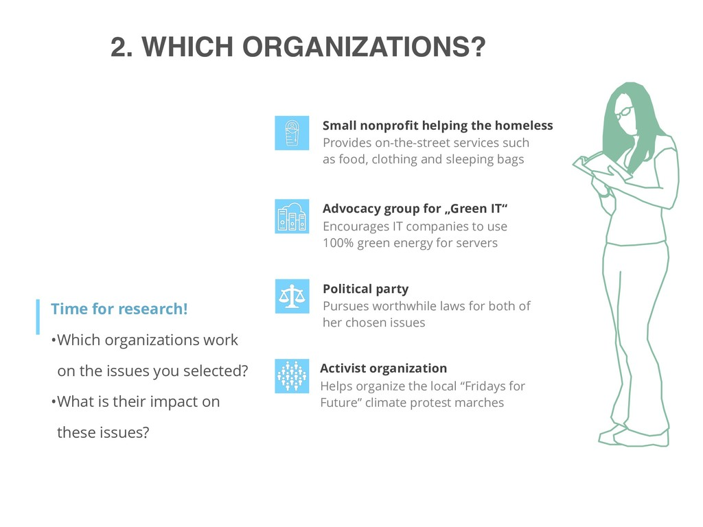 2. WHICH ORGANIZATIONS? Provides on-the-street ...