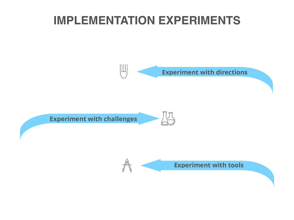 IMPLEMENTATION EXPERIMENTS Experiment with dire...