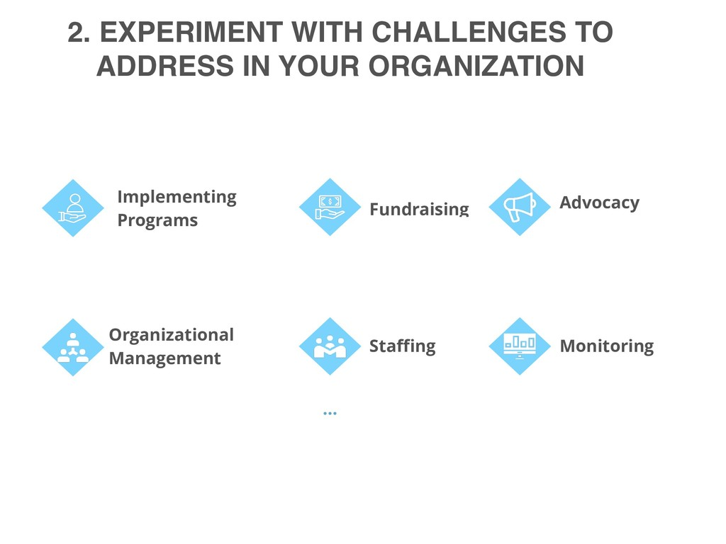 2. EXPERIMENT WITH CHALLENGES TO ADDRESS IN YOU...