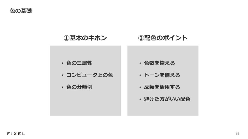 15 ⾊の基礎 • ⾊の三属性 • コンピュータ上の⾊ • ⾊の分類例 ①基本のキホン • ⾊...