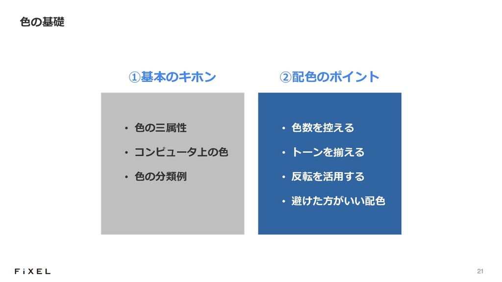 21 ⾊の基礎 • ⾊の三属性 • コンピュータ上の⾊ • ⾊の分類例 ①基本のキホン • ⾊...