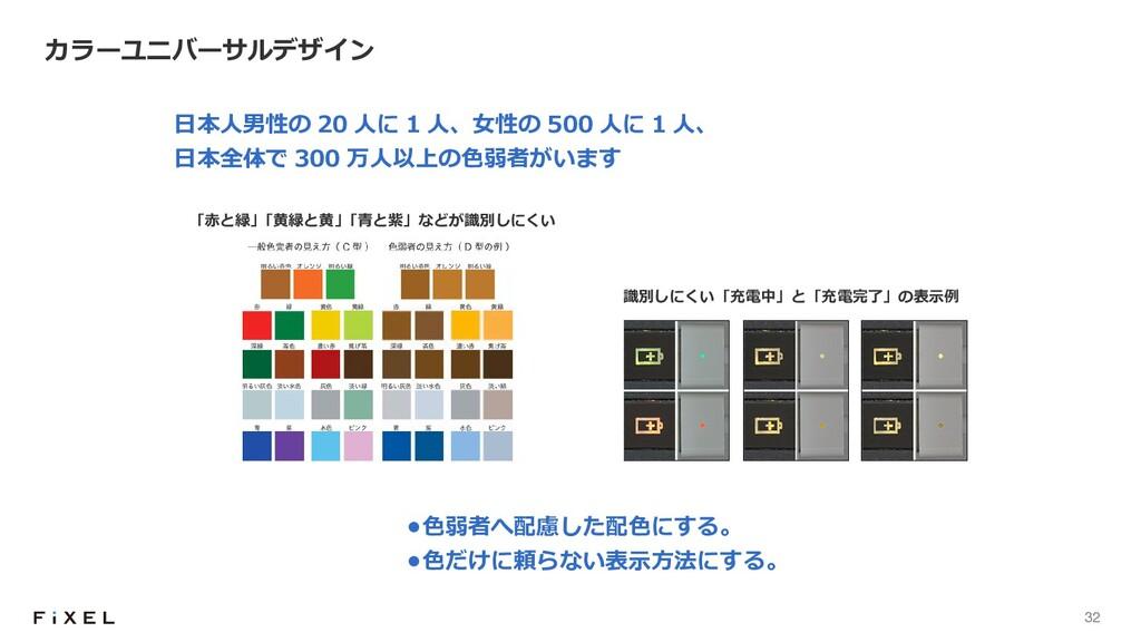 32 カラーユニバーサルデザイン ময੬ਙभ  যप  যؚਙभ  যप  ...