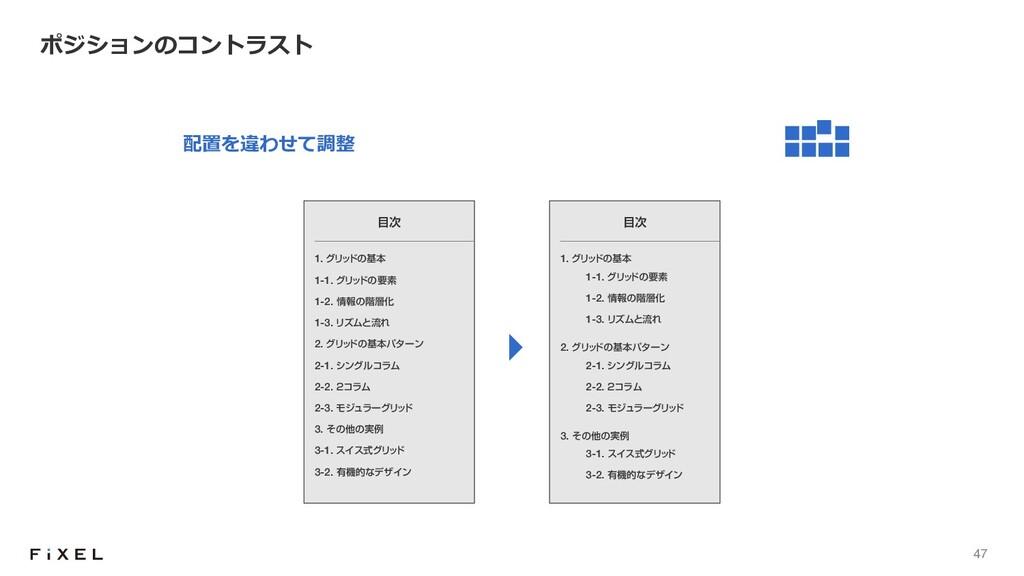 47 ポジションのコントラスト  1. άϦ ο υͷجຊ 1-1. άϦ ο υͷཁૉ ...