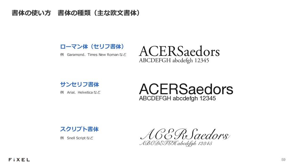 59 書体の使い⽅ 書体の種類(主な欧⽂書体) ACERSaedors ABCDEFGH ab...