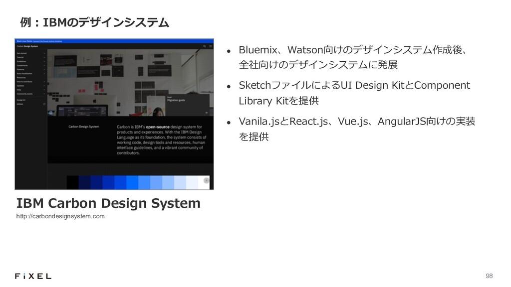 98 l Bluemix、Watson向けのデザインシステム作成後、 全社向けのデザインシステ...