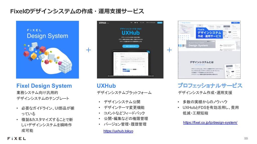 99 Fixelのデザインシステムの作成・運⽤⽀援サービス • デザインシステム公開 • デザ...
