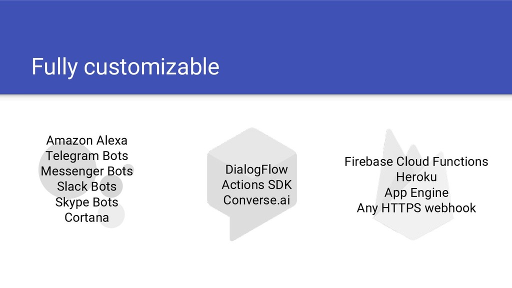 Fully customizable Amazon Alexa Telegram Bots M...