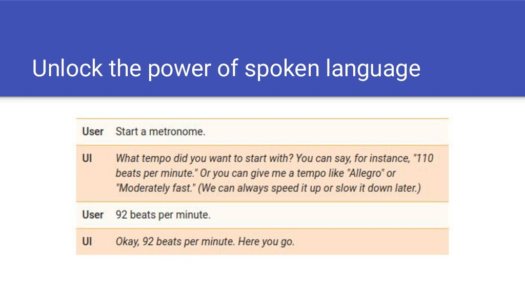 Unlock the power of spoken language
