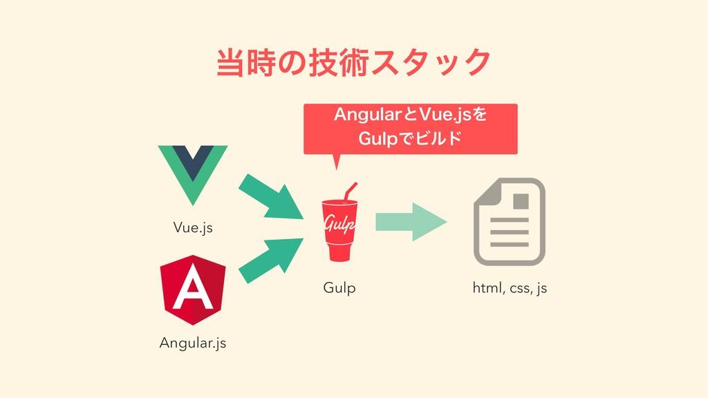ͷٕज़ελοΫ Vue.js Angular.js Gulp html, css, js ...