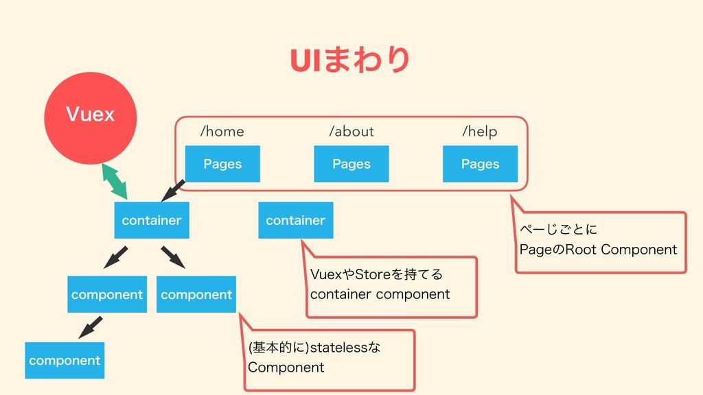 UI·ΘΓ 1BHFT 1BHFT 1BHFT /home /about /help DPOU...