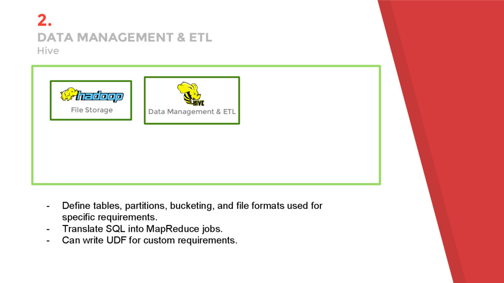 File Storage Data Management & ETL 2. DATA MANA...