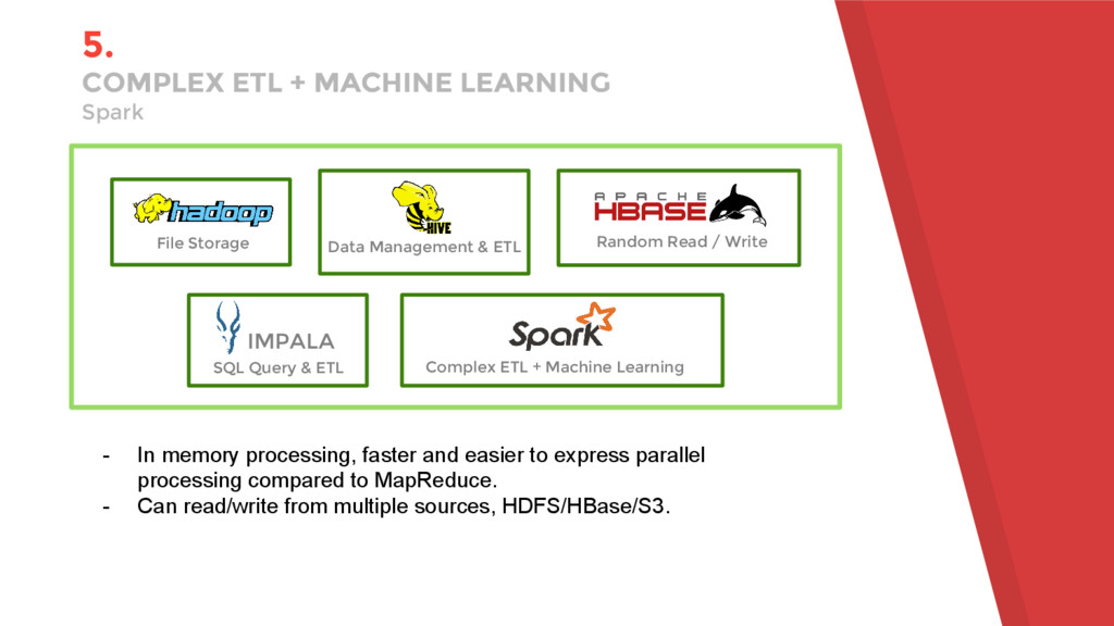 Complex ETL + Machine Learning File Storage Dat...