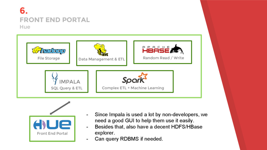 Front End Portal Complex ETL + Machine Learning...