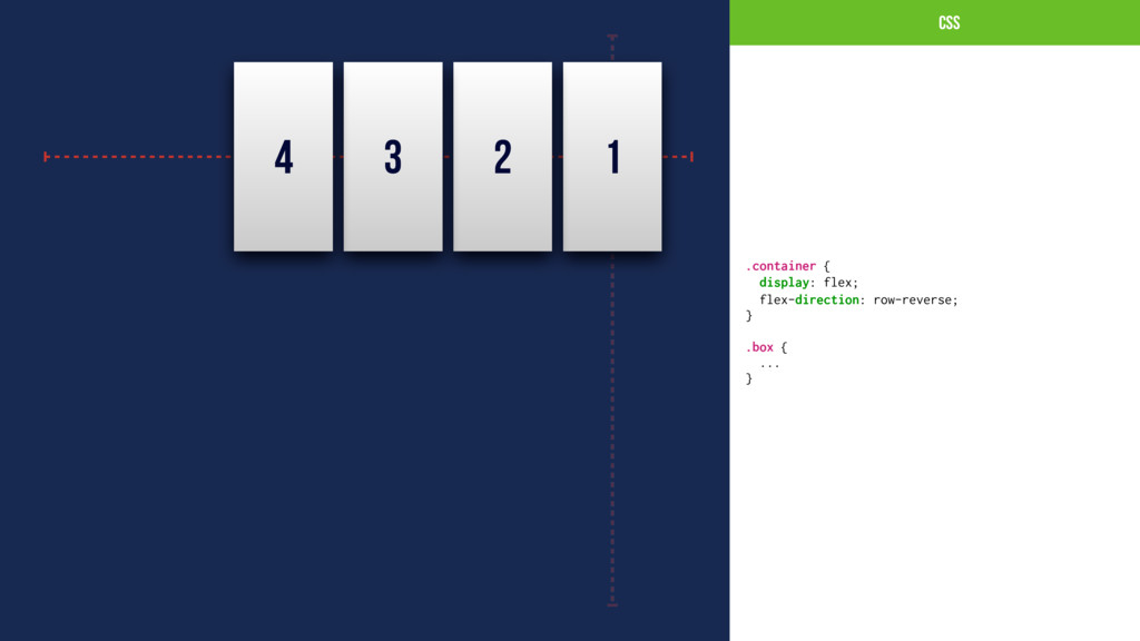 CSs .container { display: flex; flex-direction:...
