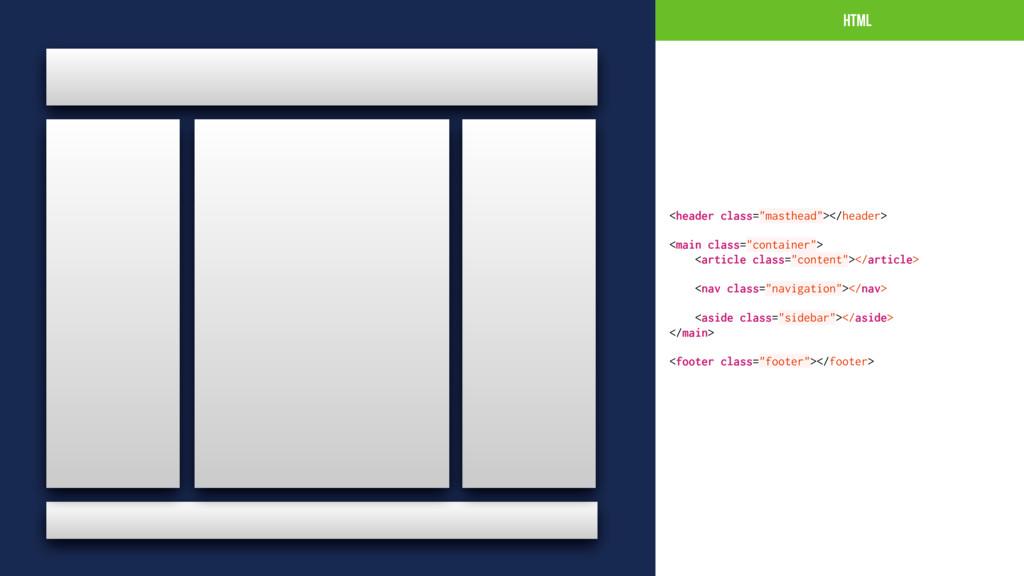 "HTML <header class=""masthead""></header> <main c..."