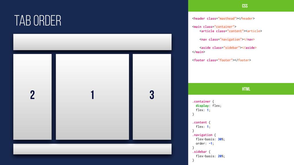 "CSS HTML <header class=""masthead""></header> <ma..."