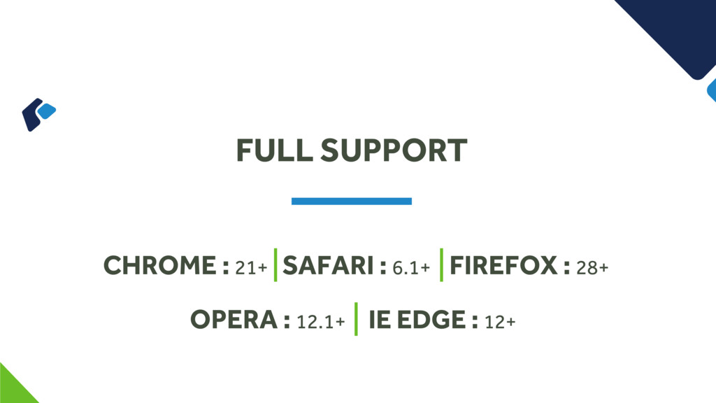 FULL SUPPORT SAFARI : 6.1+ FIREFOX : 28+ OPERA ...