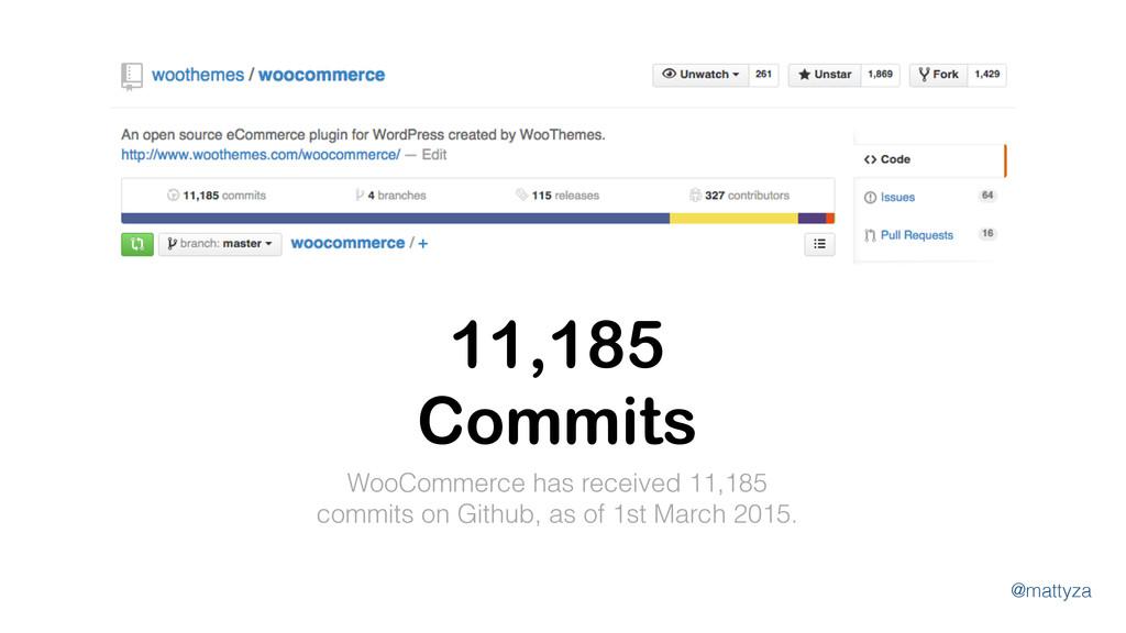 @mattyza 11,185 Commits WooCommerce has receive...